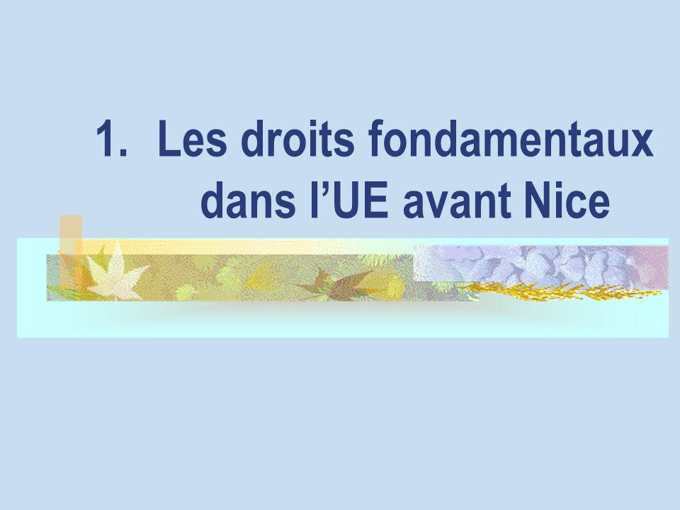 Les droits fondamentaux dans l'UE avant Nice