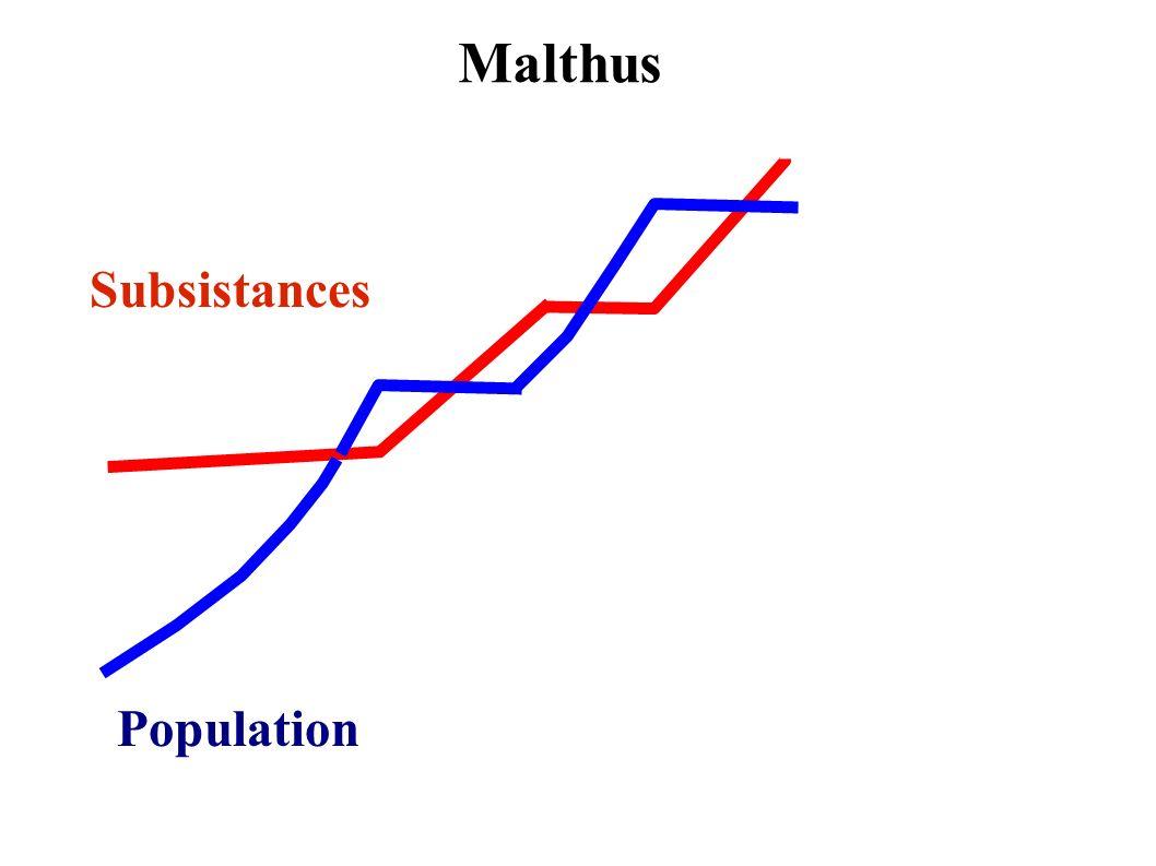 Malthus Subsistances Population