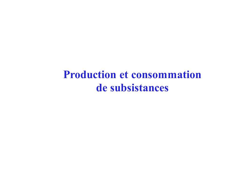 Production et consommation