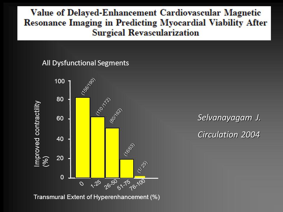 Selvanayagam J. Circulation 2004 All Dysfunctional Segments
