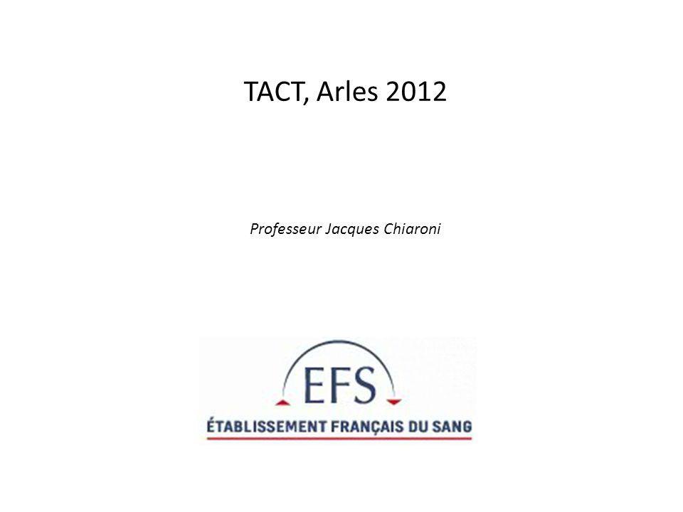 Professeur Jacques Chiaroni