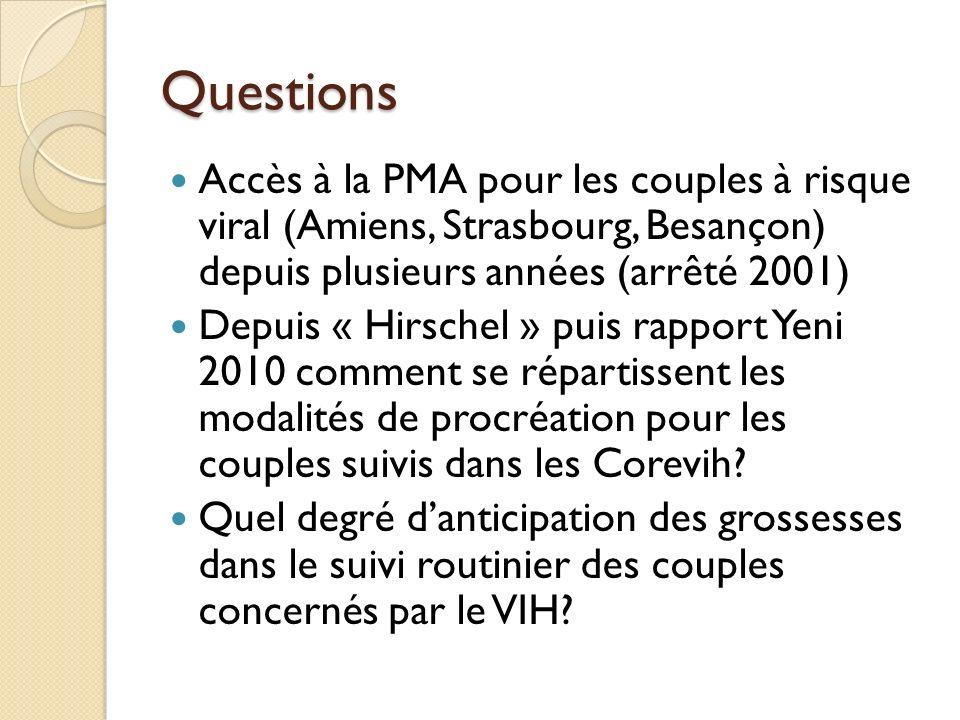 Questions Accès à la PMA pour les couples à risque viral (Amiens, Strasbourg, Besançon) depuis plusieurs années (arrêté 2001)