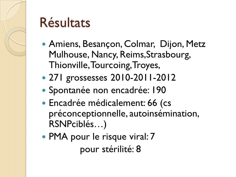 Résultats Amiens, Besançon, Colmar, Dijon, Metz Mulhouse, Nancy, Reims,Strasbourg, Thionville, Tourcoing,Troyes,