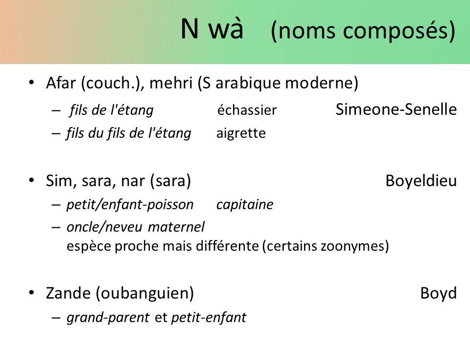 N wà (noms composés) Afar (couch.), mehri (S arabique moderne)