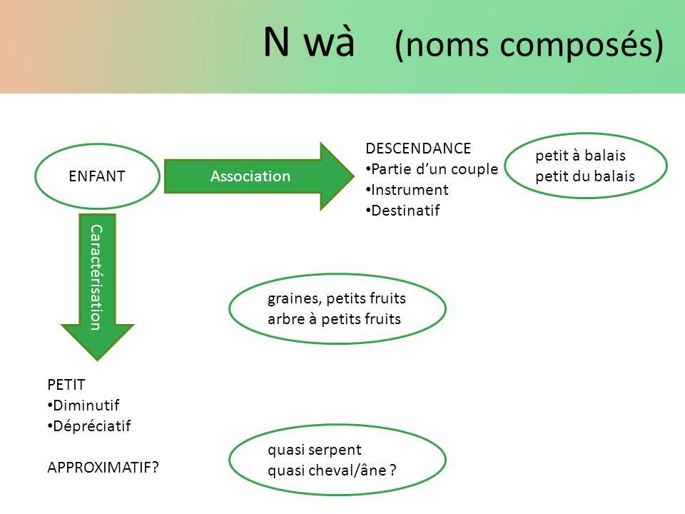 N wà (noms composés) DESCENDANCE Partie d'un couple Instrument
