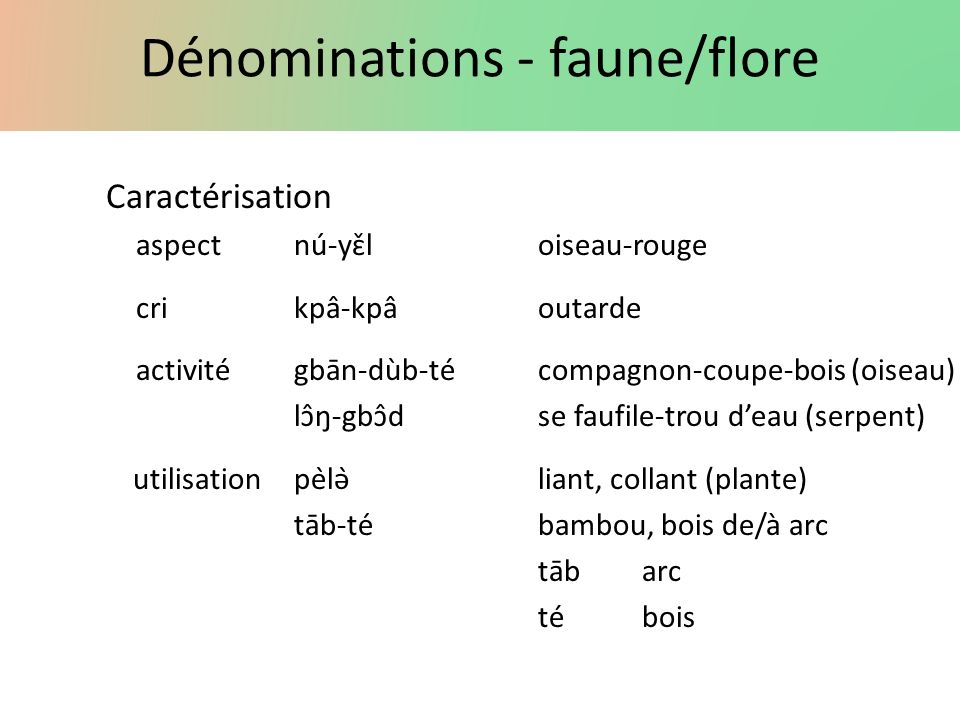 Dénominations - faune/flore