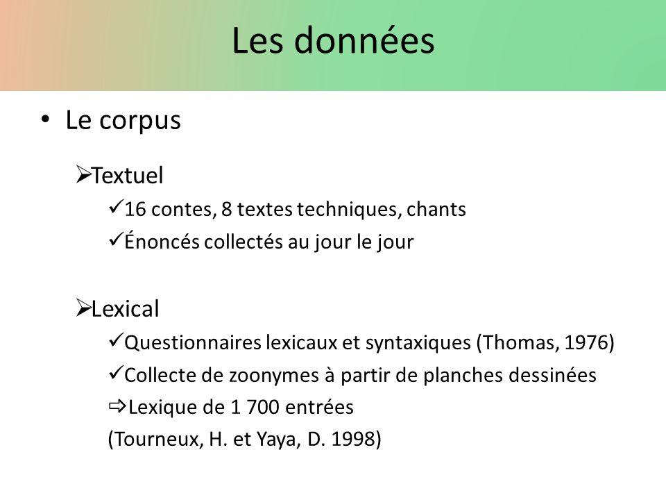 Les données Le corpus Textuel Lexical