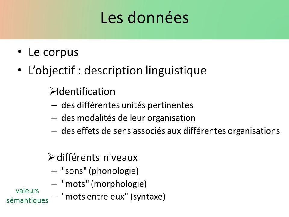 Les données Le corpus L'objectif : description linguistique