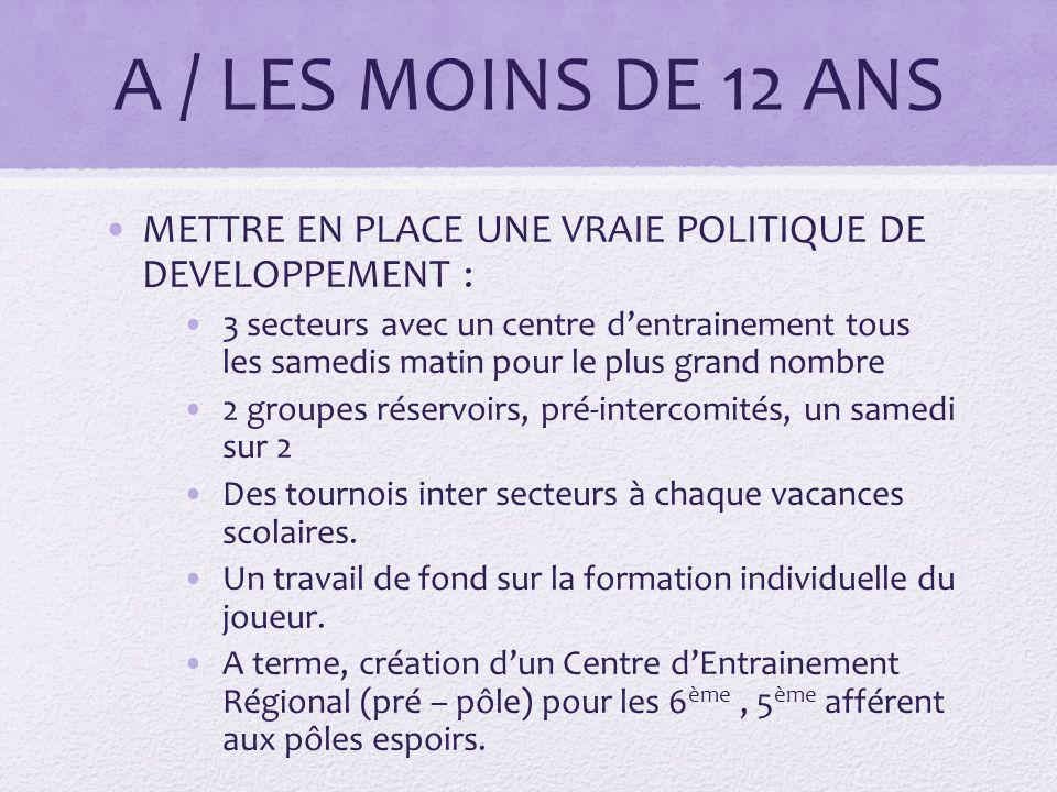 A / LES MOINS DE 12 ANS METTRE EN PLACE UNE VRAIE POLITIQUE DE DEVELOPPEMENT :