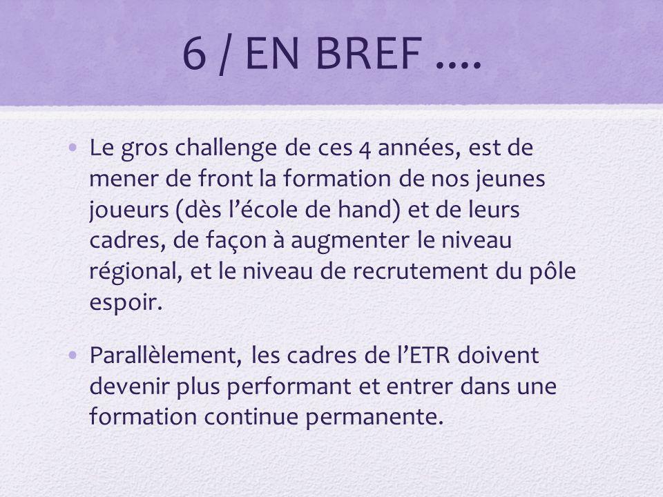6 / EN BREF ....