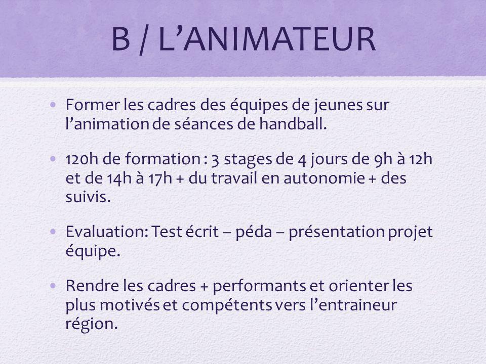 B / L'ANIMATEUR Former les cadres des équipes de jeunes sur l'animation de séances de handball.