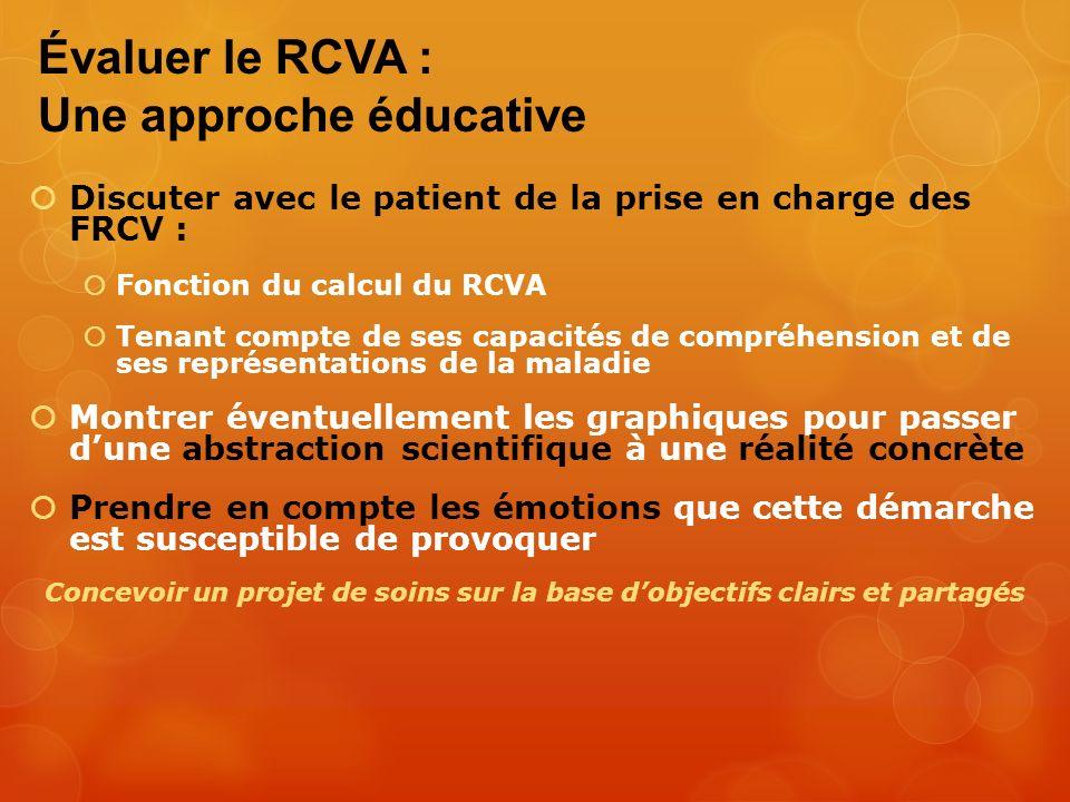 Évaluer le RCVA : Une approche éducative