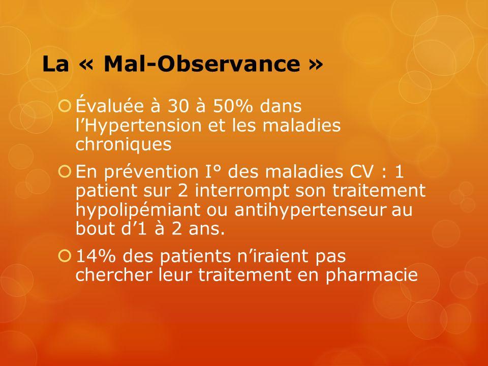 La « Mal-Observance » Évaluée à 30 à 50% dans l'Hypertension et les maladies chroniques.