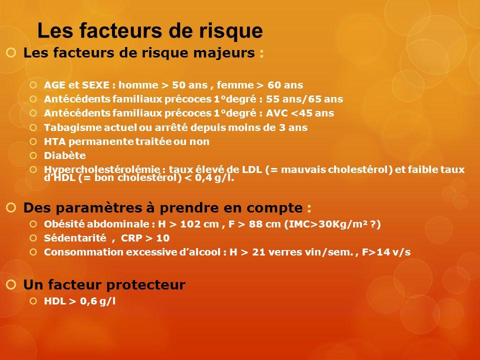 Les facteurs de risque Les facteurs de risque majeurs :