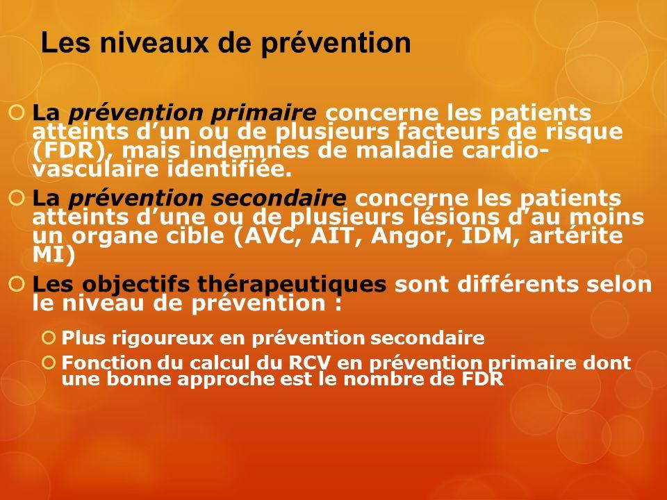 Les niveaux de prévention