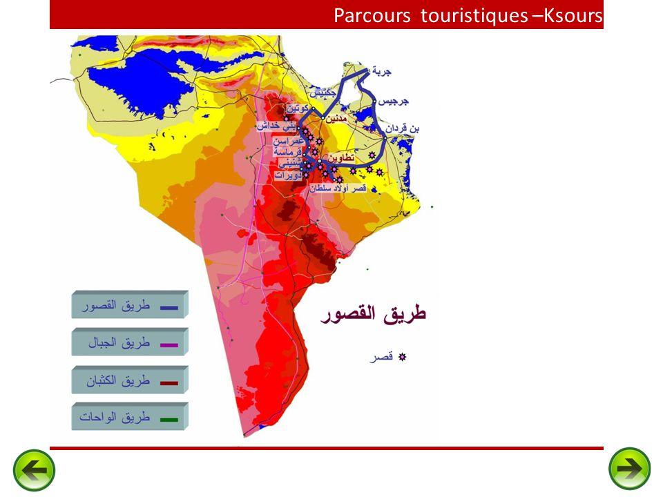 Parcours touristiques –Ksours-