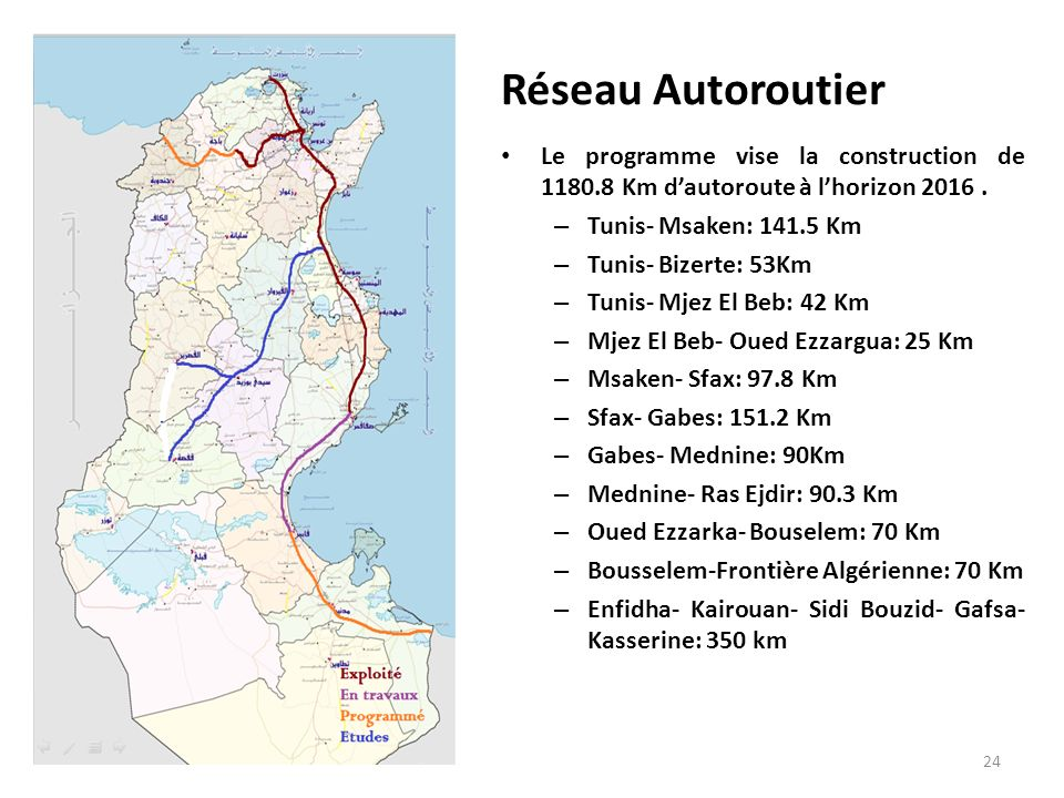 Réseau Autoroutier Le programme vise la construction de 1180.8 Km d'autoroute à l'horizon 2016 . Tunis- Msaken: 141.5 Km.