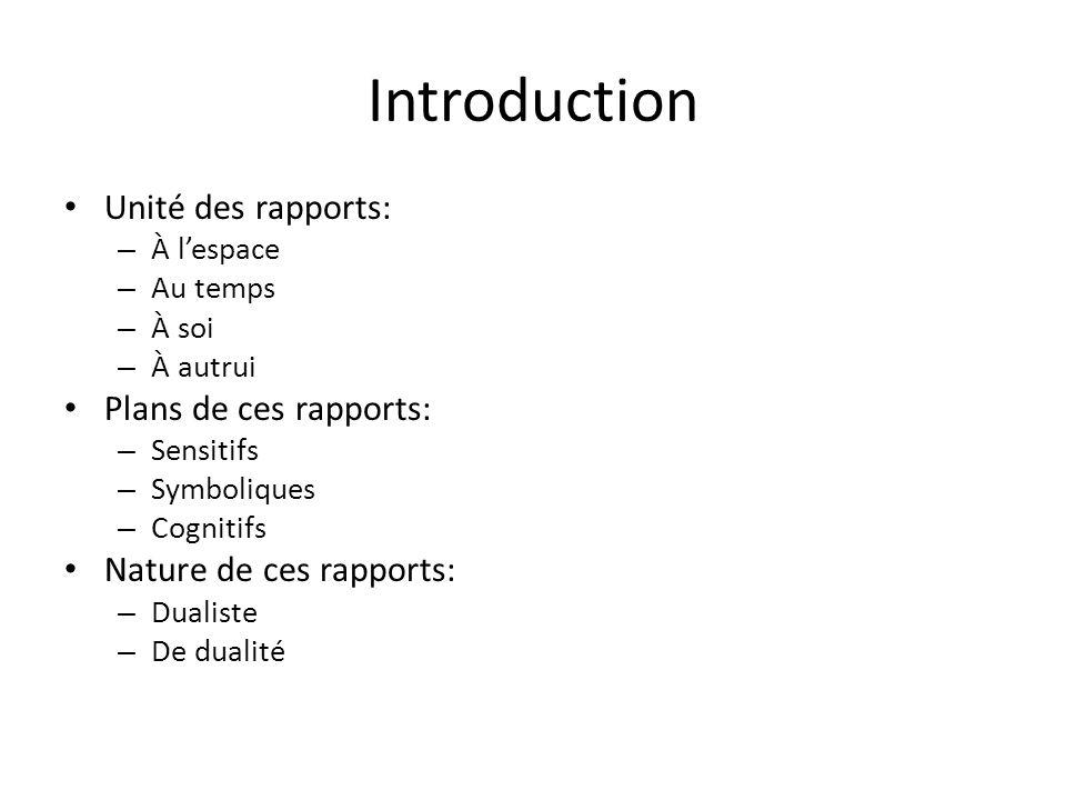 Introduction Unité des rapports: Plans de ces rapports: