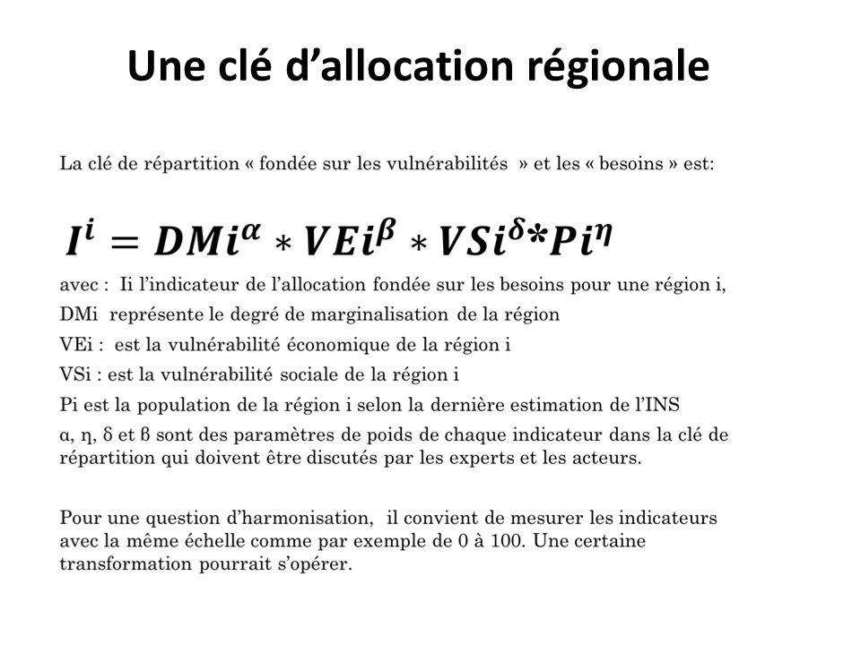 Une clé d'allocation régionale