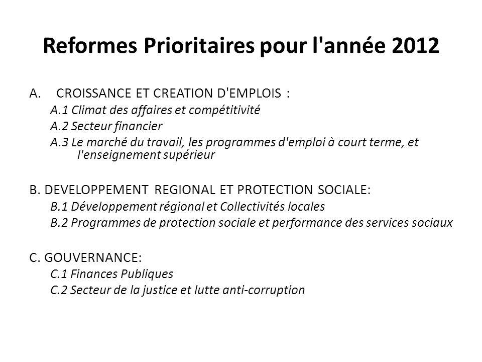 Reformes Prioritaires pour l année 2012