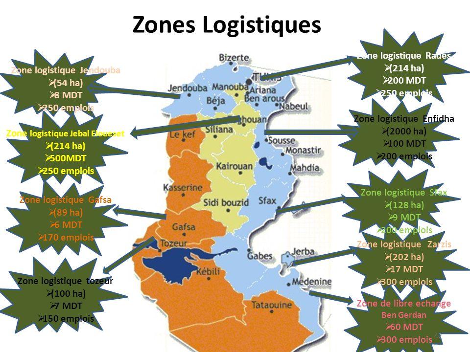 Zones Logistiques Zone logistique Rades (214 ha) 200 MDT
