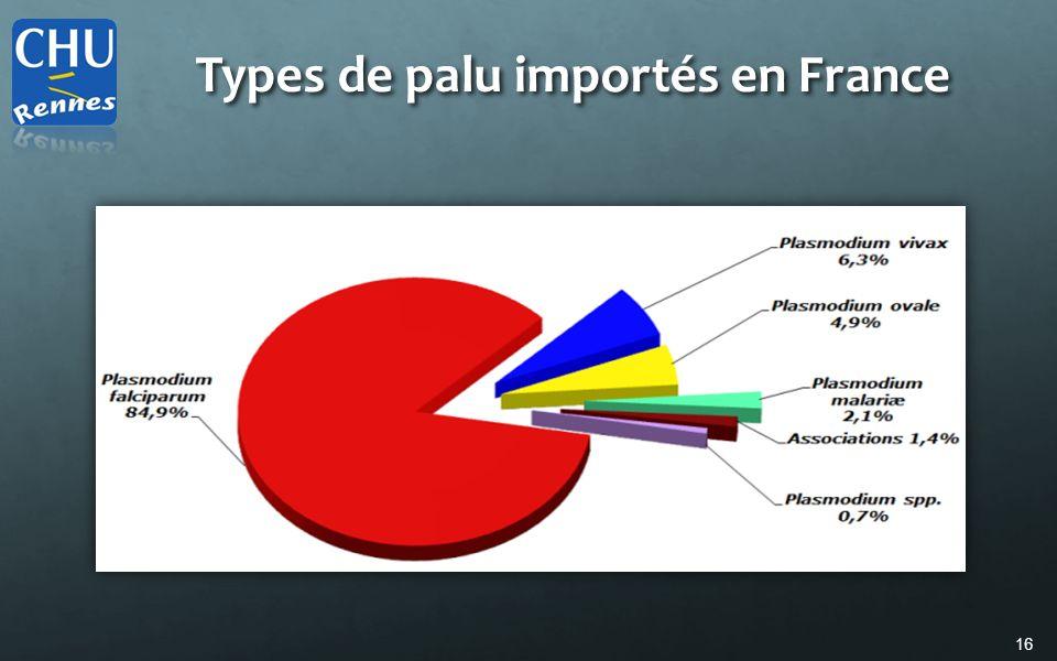 Types de palu importés en France