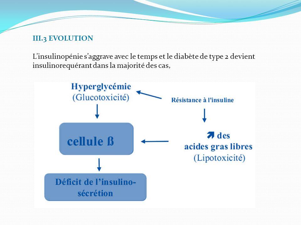 III.3 EVOLUTION L'insulinopénie s'aggrave avec le temps et le diabète de type 2 devient.
