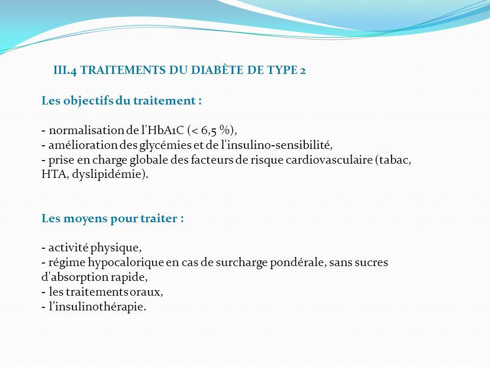 III.4 TRAITEMENTS DU DIABÈTE DE TYPE 2