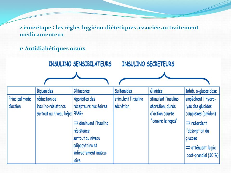 2 ème étape : les règles hygiéno-diététiques associée au traitement