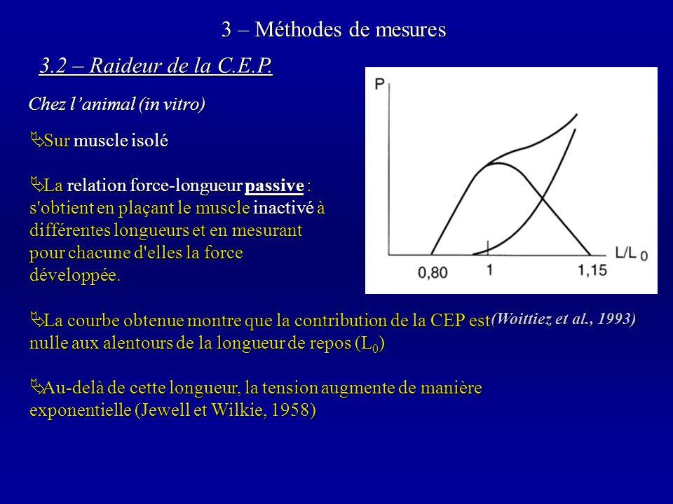 3 – Méthodes de mesures 3.2 – Raideur de la C.E.P.