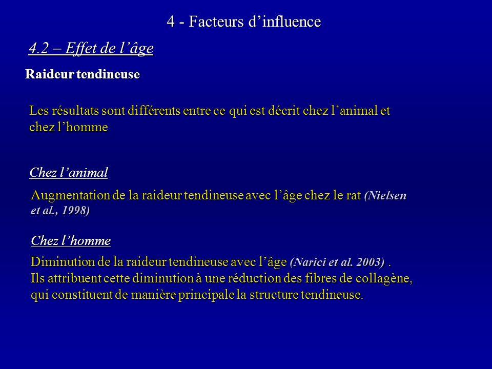 4 - Facteurs d'influence
