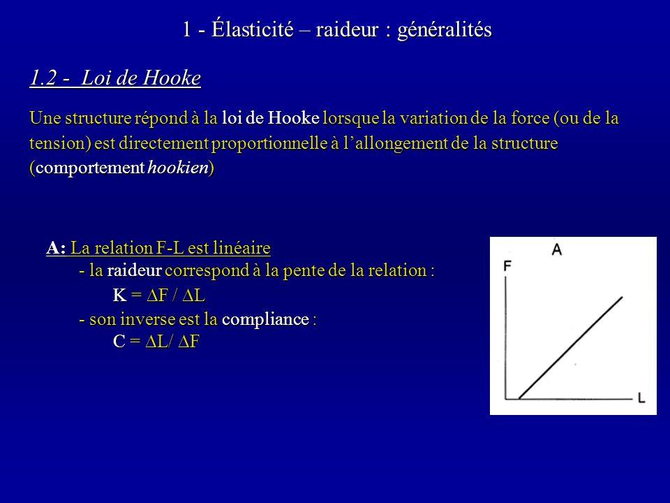 1 - Élasticité – raideur : généralités