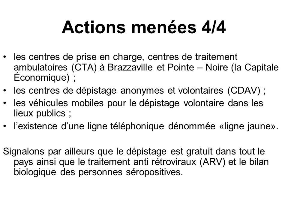 Actions menées 4/4