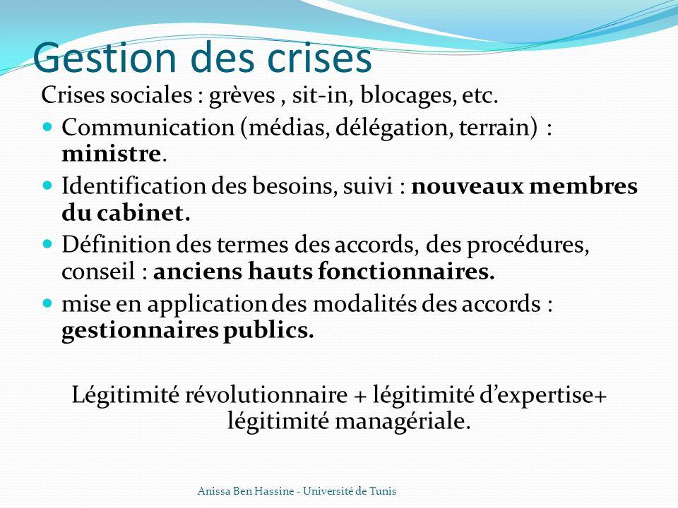 Gestion des crises Crises sociales : grèves , sit-in, blocages, etc.