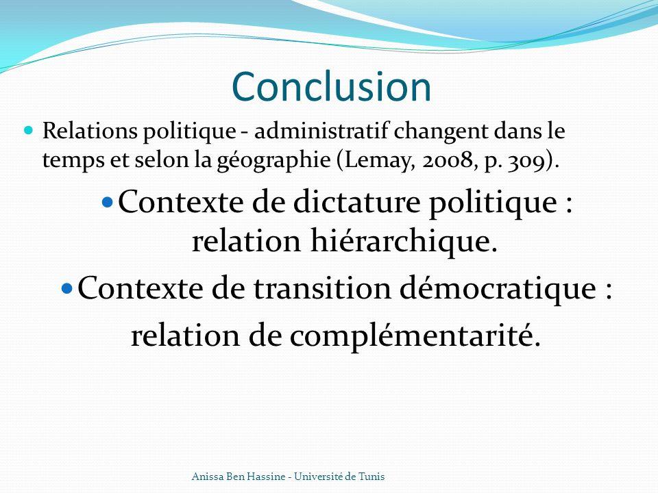 Conclusion Contexte de dictature politique : relation hiérarchique.