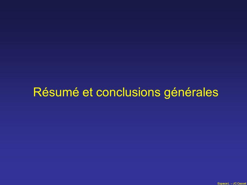 Résumé et conclusions générales