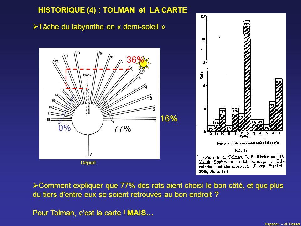 36% 16% 0% 77% HISTORIQUE (4) : TOLMAN et LA CARTE