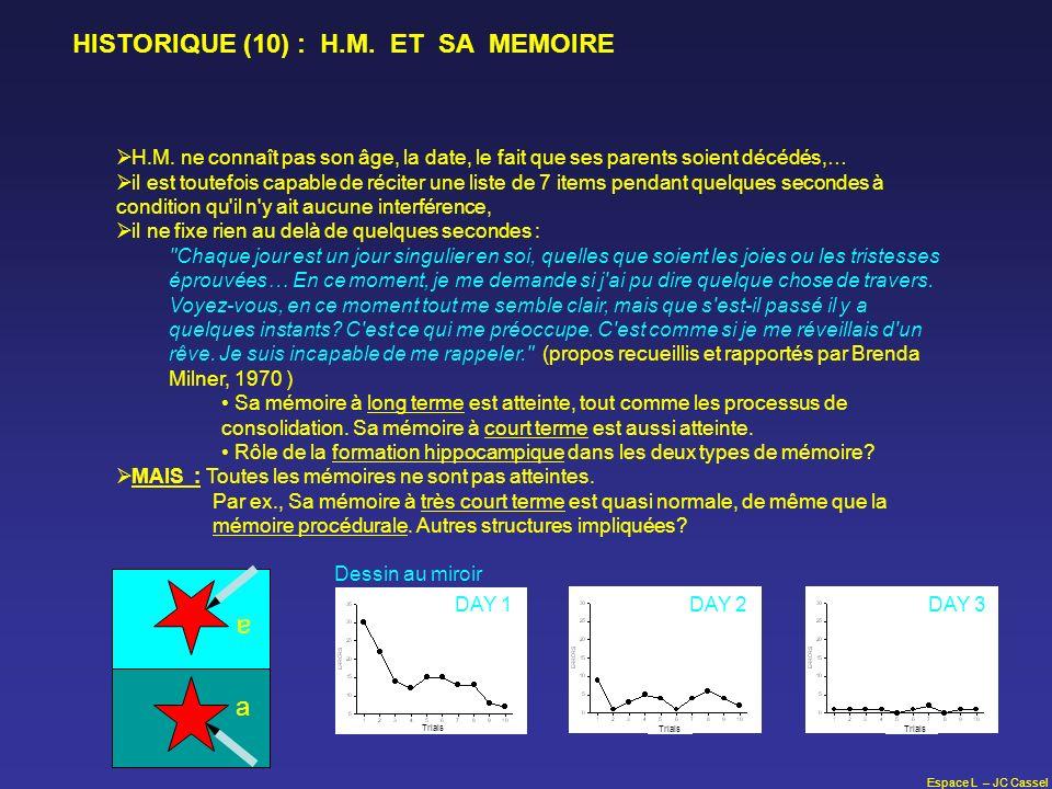 HISTORIQUE (10) : H.M. ET SA MEMOIRE