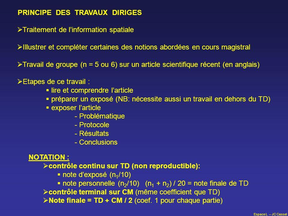 PRINCIPE DES TRAVAUX DIRIGES