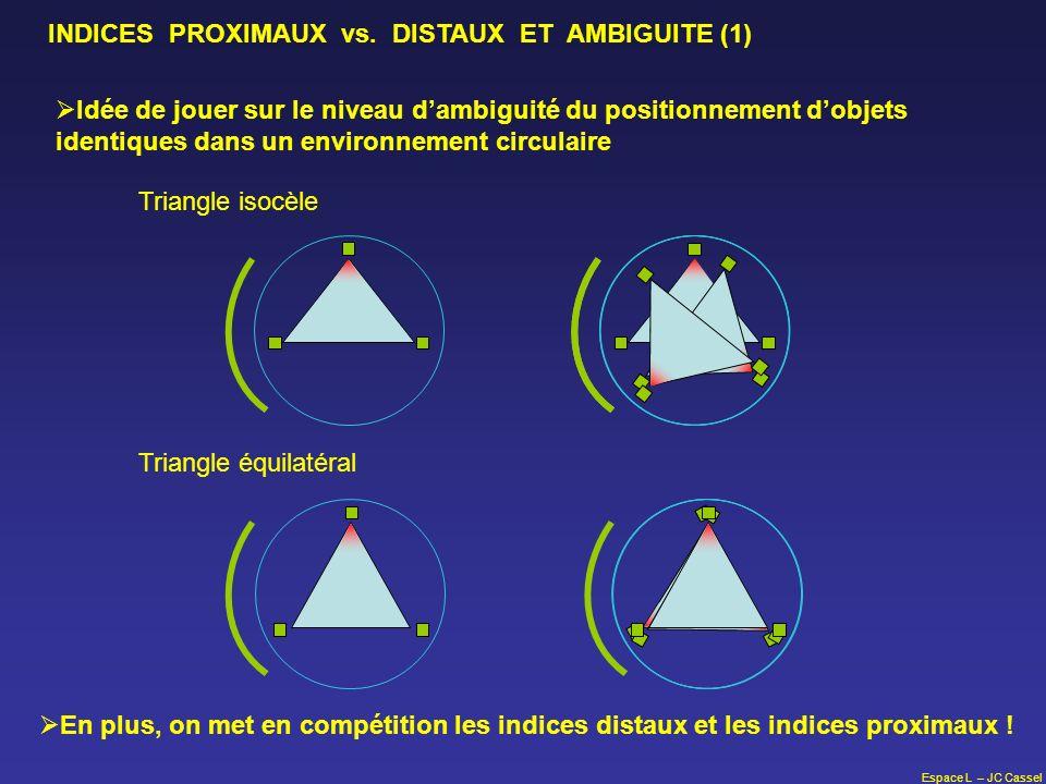 INDICES PROXIMAUX vs. DISTAUX ET AMBIGUITE (1)
