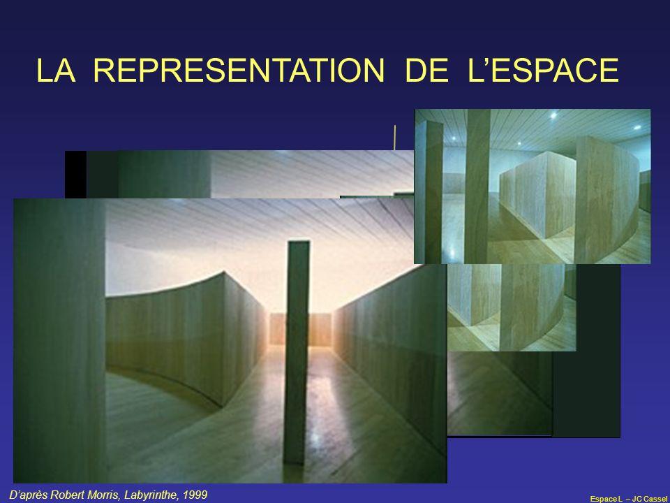 LA REPRESENTATION DE L'ESPACE