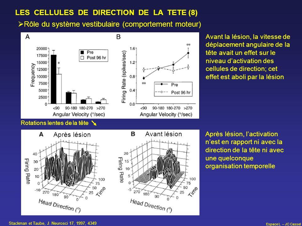 LES CELLULES DE DIRECTION DE LA TETE (8)