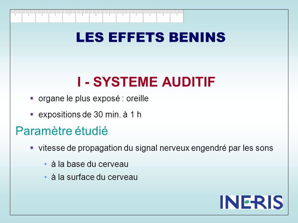 I - SYSTEME AUDITIF LES EFFETS BENINS Paramètre étudié