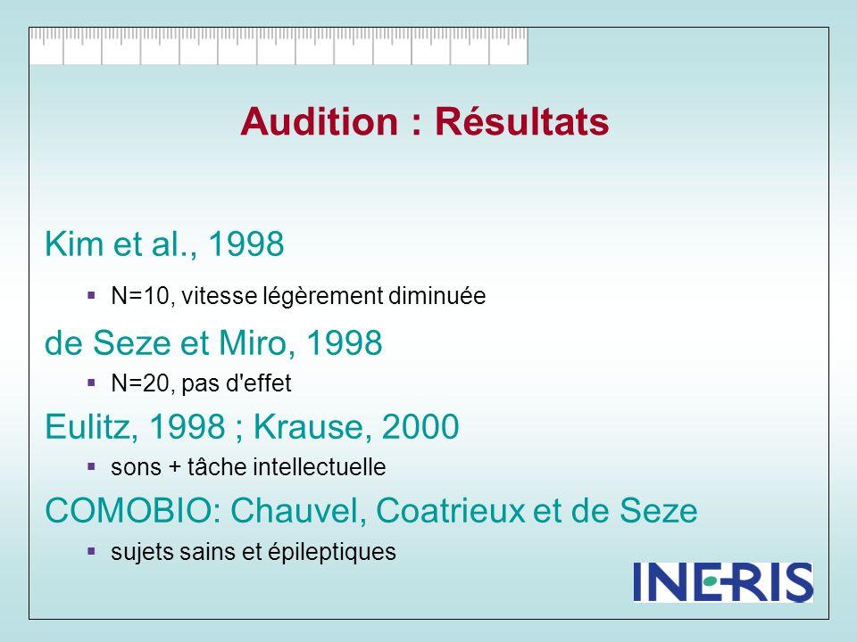 Audition : Résultats Kim et al., 1998 de Seze et Miro, 1998