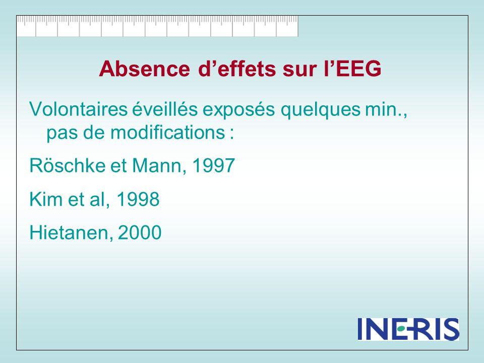 Absence d'effets sur l'EEG
