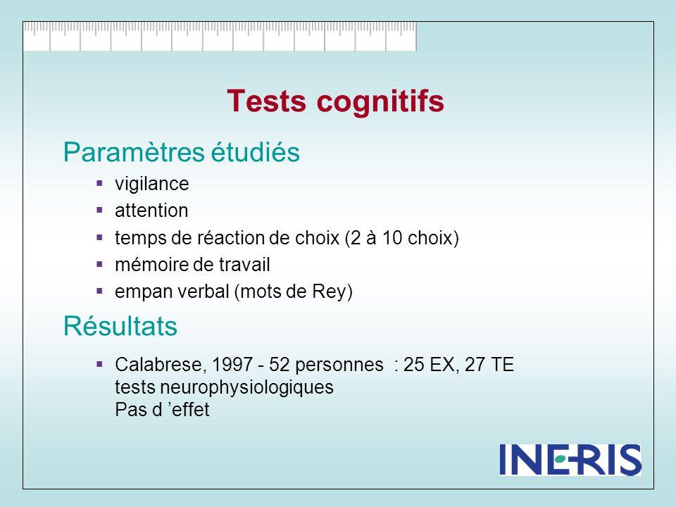 Tests cognitifs Paramètres étudiés Résultats vigilance attention