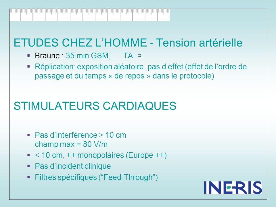 ETUDES CHEZ L'HOMME - Tension artérielle