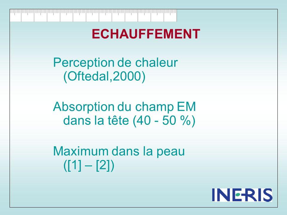 ECHAUFFEMENT Perception de chaleur (Oftedal,2000)