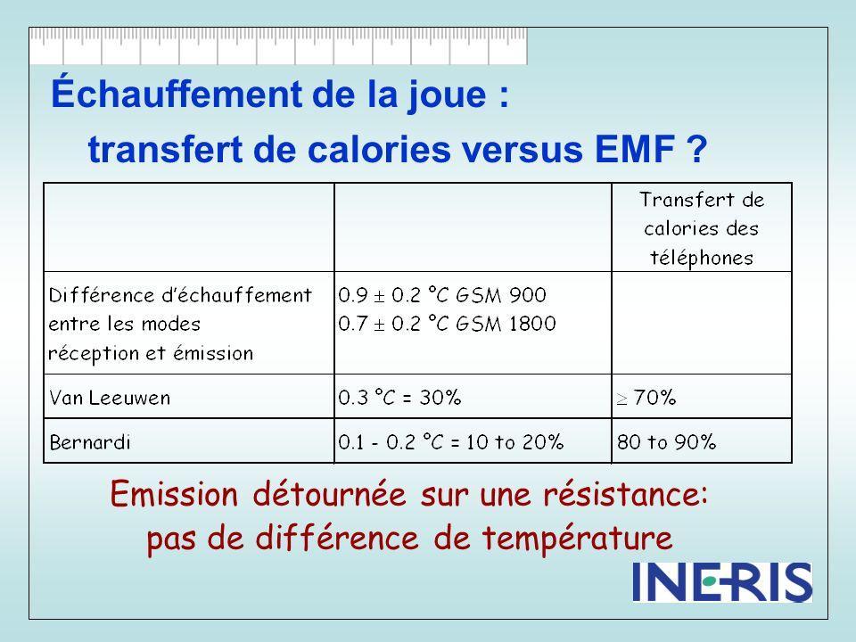 transfert de calories versus EMF