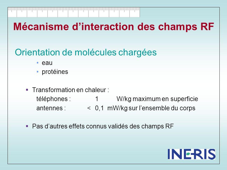 Mécanisme d'interaction des champs RF